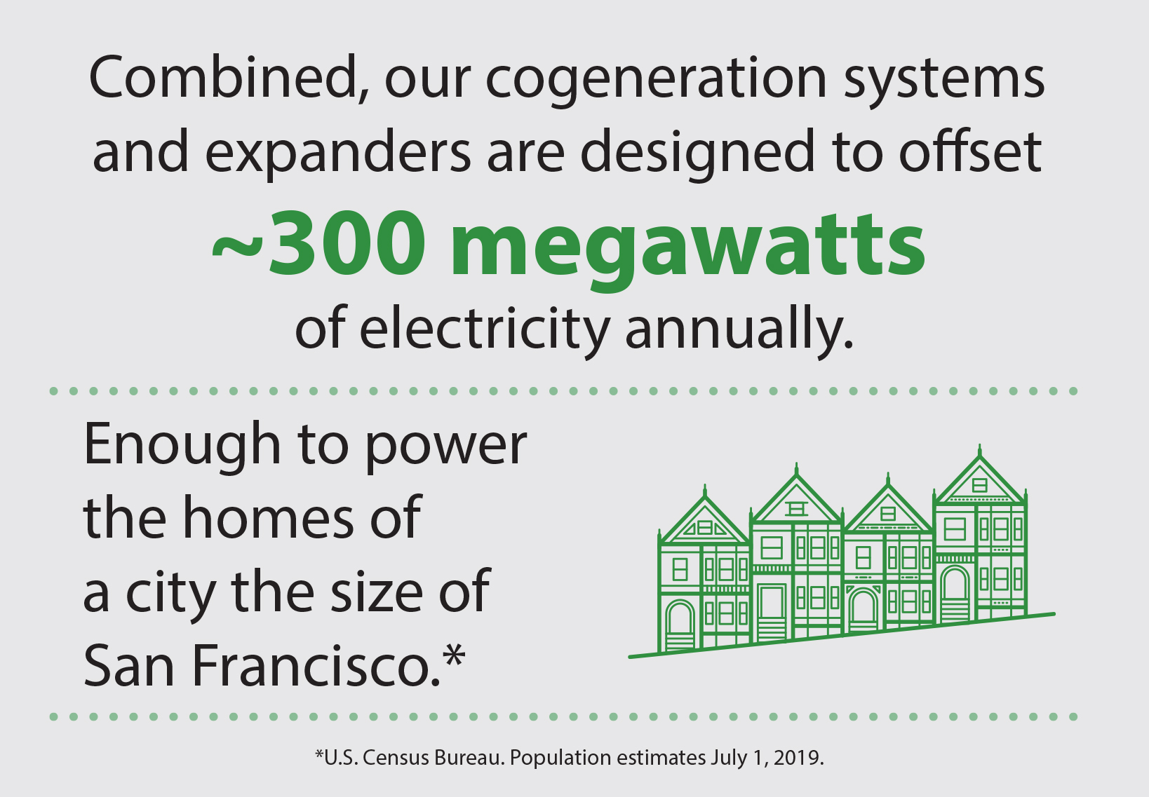 Cogeneration Systems Infographic 2020