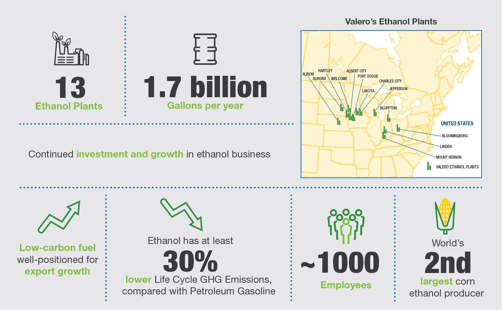 Ethanol_Overview_desktop_2021